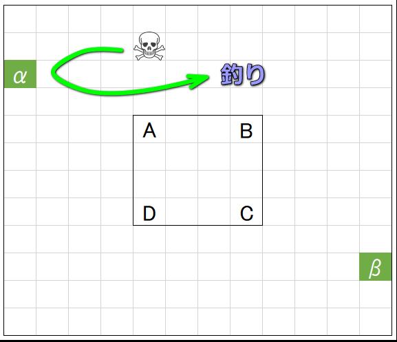 division-2-raid-guide-10