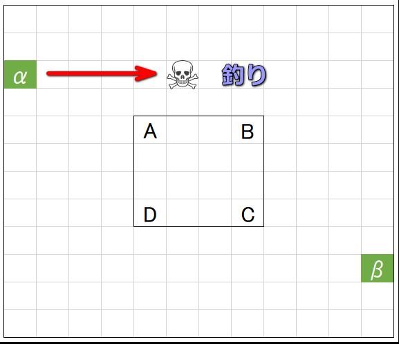 division-2-raid-guide-11