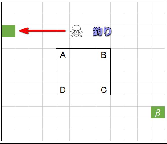 division-2-raid-guide-12
