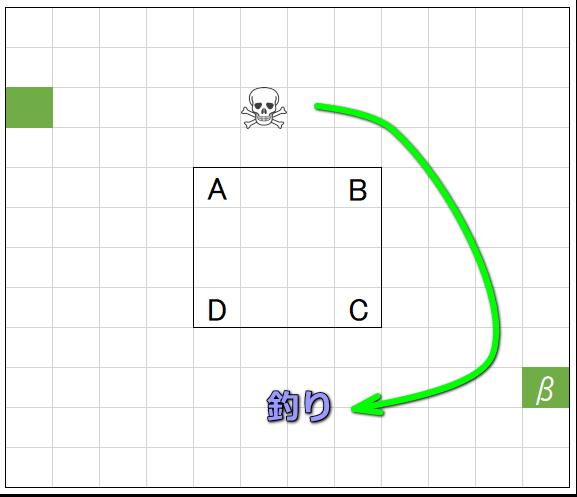 division-2-raid-guide-13