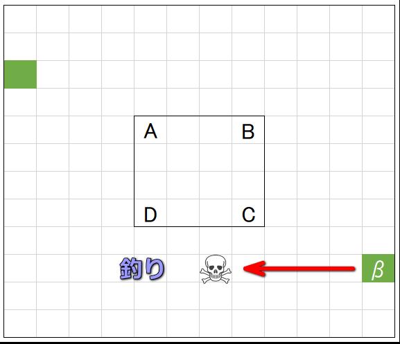 division-2-raid-guide-14