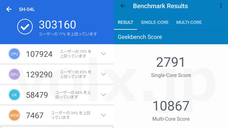sh-04l-benchmark