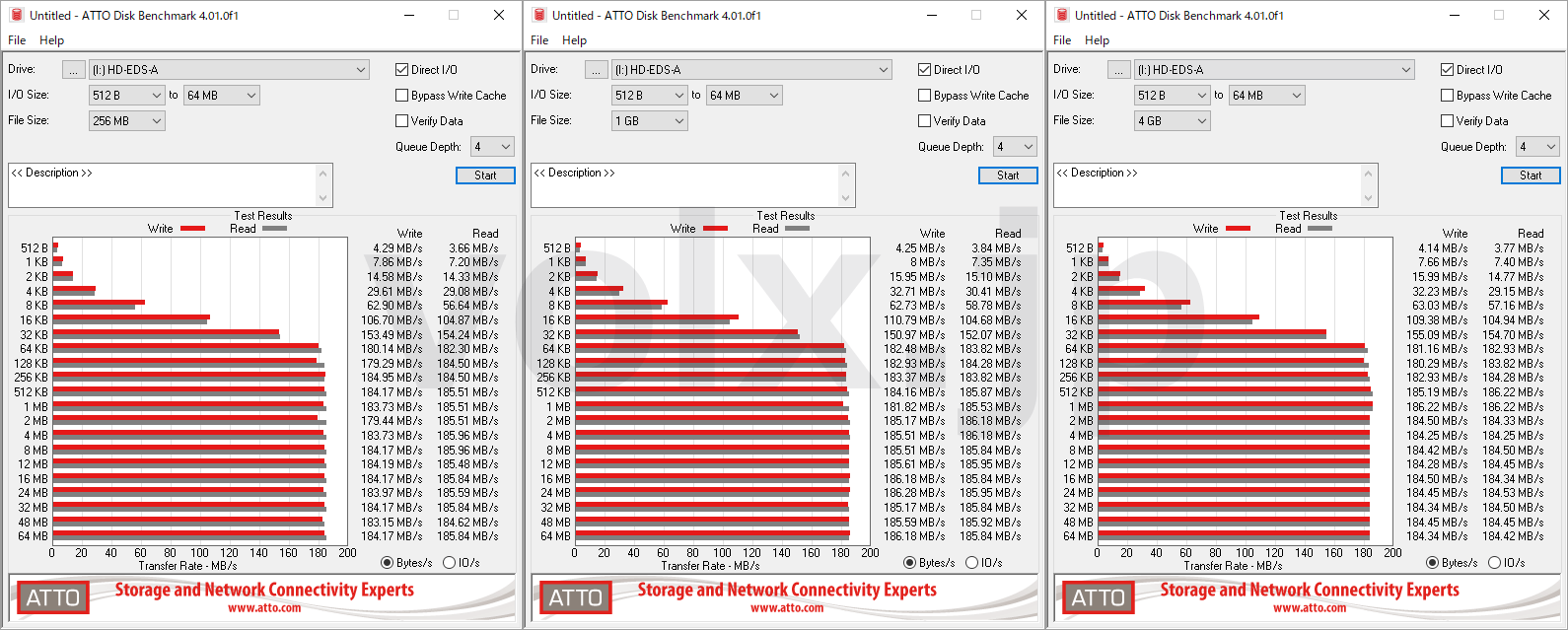 hd-eds40u3-ba-atto-disk-benchmark