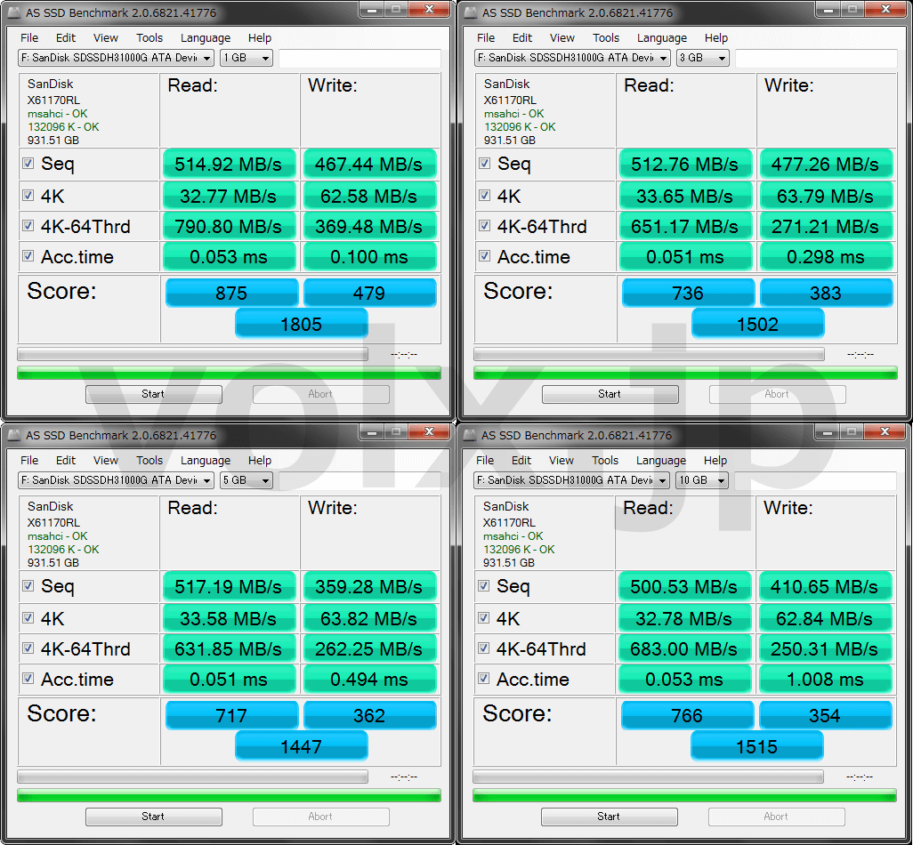 sdssdh3-1t00-j25-as-ssd-benchmark