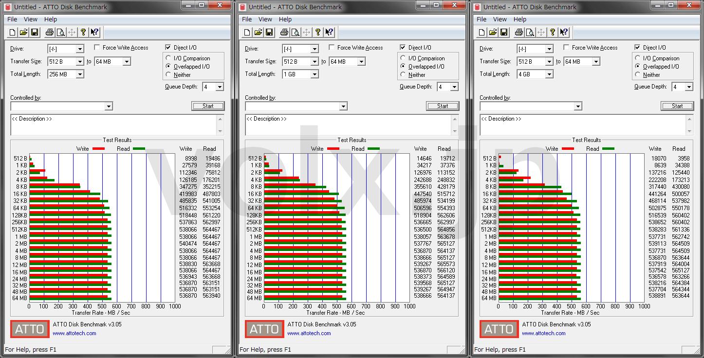 sdssdh3-1t00-j25-atto-disk-benchmark