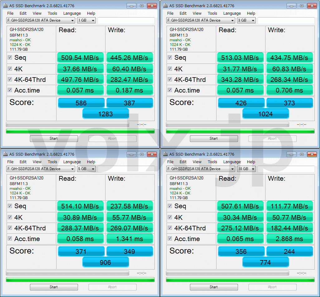 gh-ssdr2sa120-as-ssd-benchmark