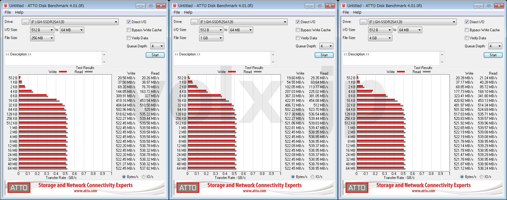 gh-ssdr2sa120-atto-disk-benchmark