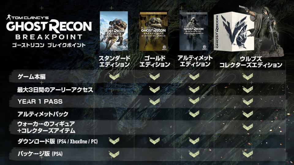 ghost-recon-breakpoint-edition-hikaku-table