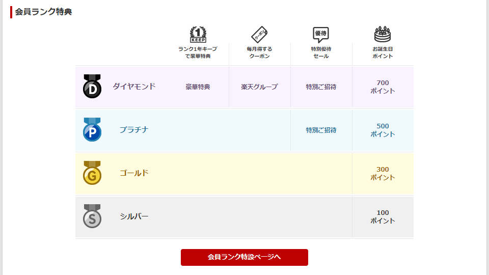 rakuten-mobile-super-hodai-sim-diamond-1