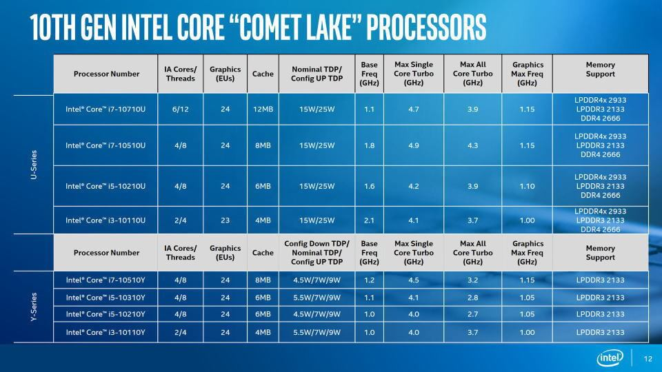 core-comet-lake-spec-list