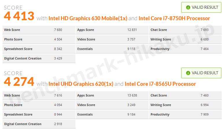 core-i7-8750h-vs-core-i7-8565u-pcmark