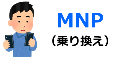 mineo-mnp-image