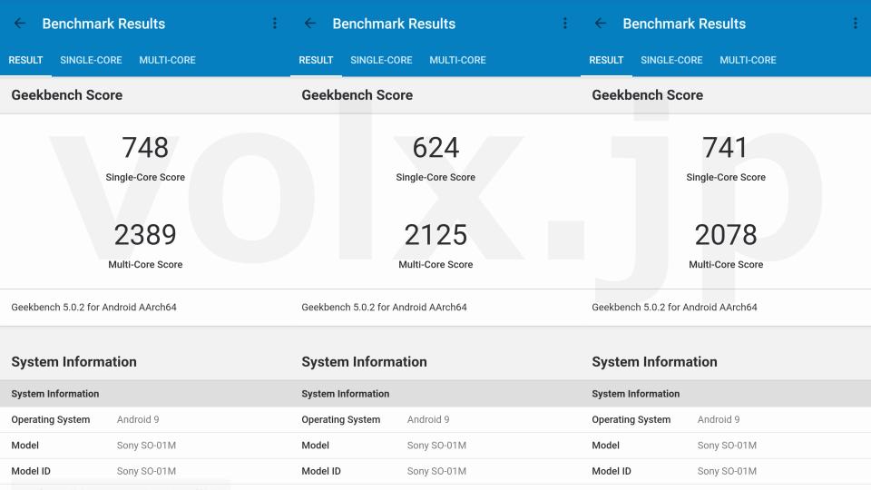 so-01m-benchmark-geek