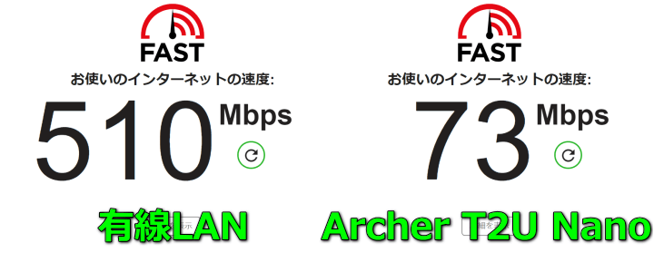 archer-t2u-nano-speed-1