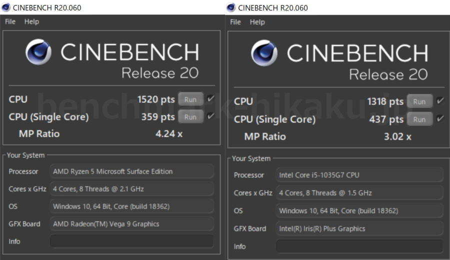 ryzen-5-3580u-vs-core-i5-1035g7-cinebench