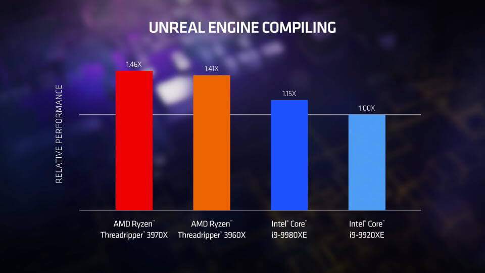 ryzen-threadripper-3970x-hikaku-unreal-engine