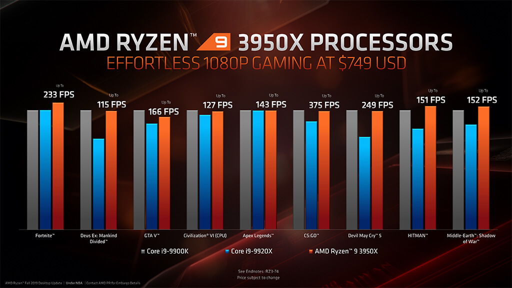 zen2-ryzen-9-3950x-spec-gaming-1