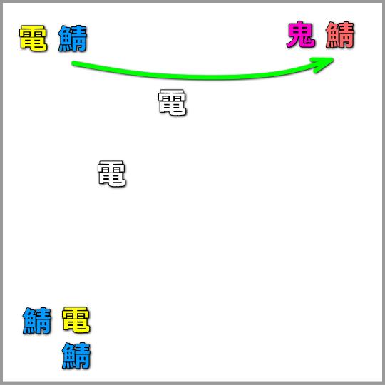 dbd-perk-kyoukan-empathy-2-1