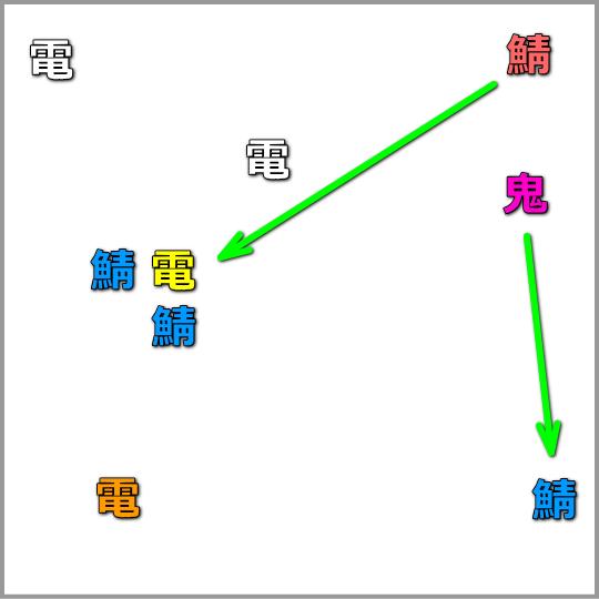 dbd-perk-kyoukan-empathy-3-1