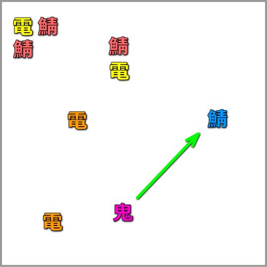 dbd-perk-kyoukan-empathy-4-1