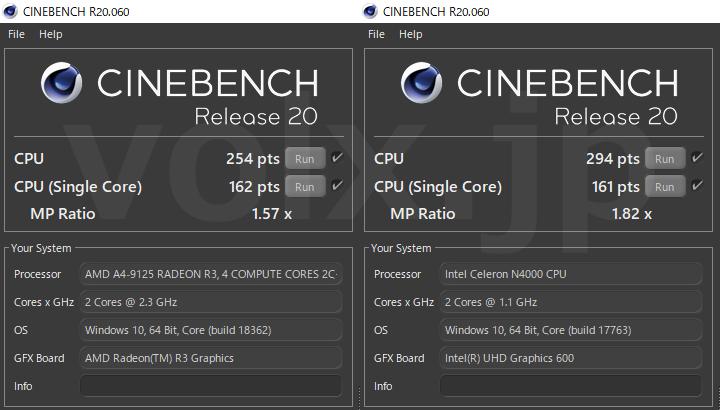 a4-9125-vs-celeron-n4000-cinebench