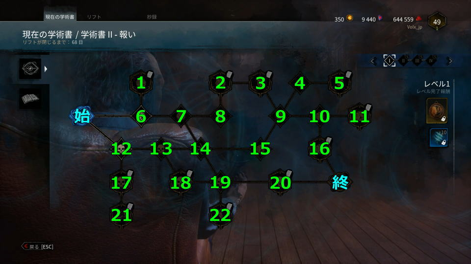 dbd-rift-challenge-2nd-level-1-list-1