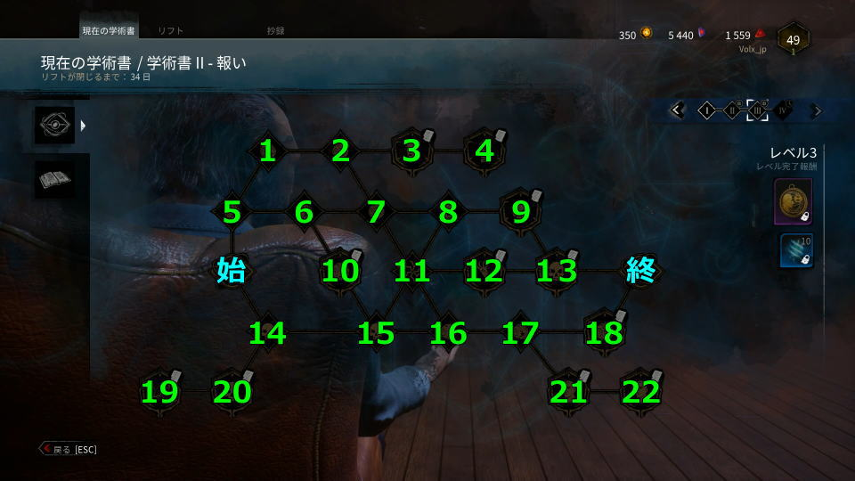 dbd-rift-challenge-2nd-level-3-list