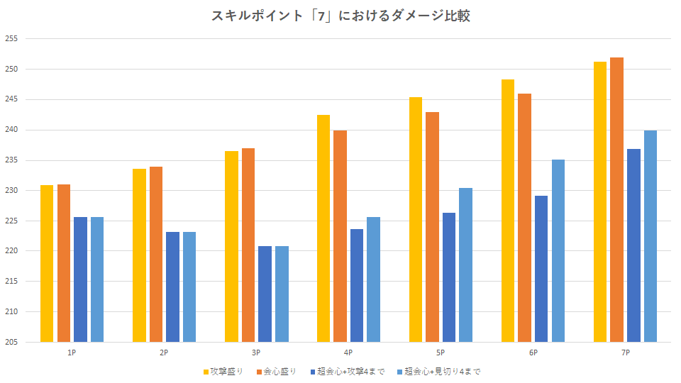 mhw-minus-kaishin-taisaku-graph