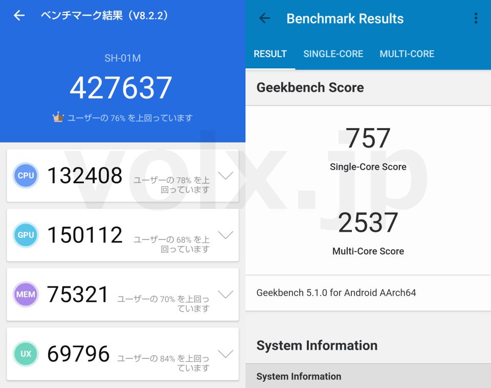 aquos-zero2-sh-01m-benchmark