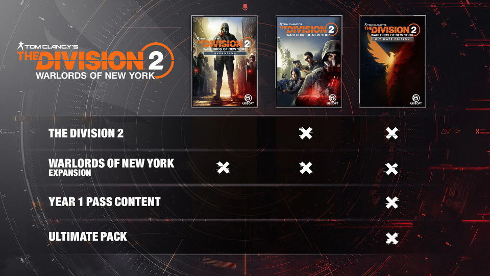 division-2-warlords-of-new-york-hikaku