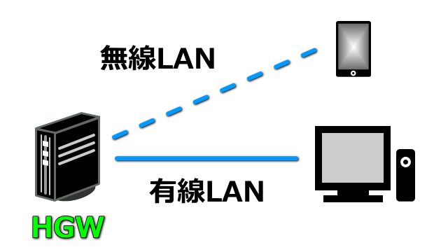 gmo-v6plus-hgw-network-image-1