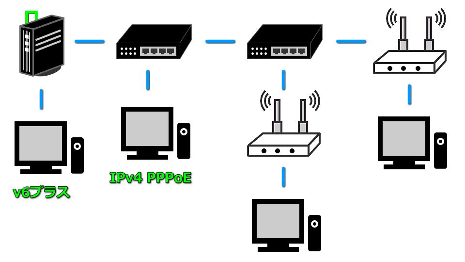 gmo-v6plus-hgw-network-image-3