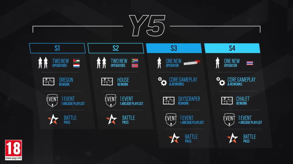 r6s-year-5-pass-roadmap-info-1