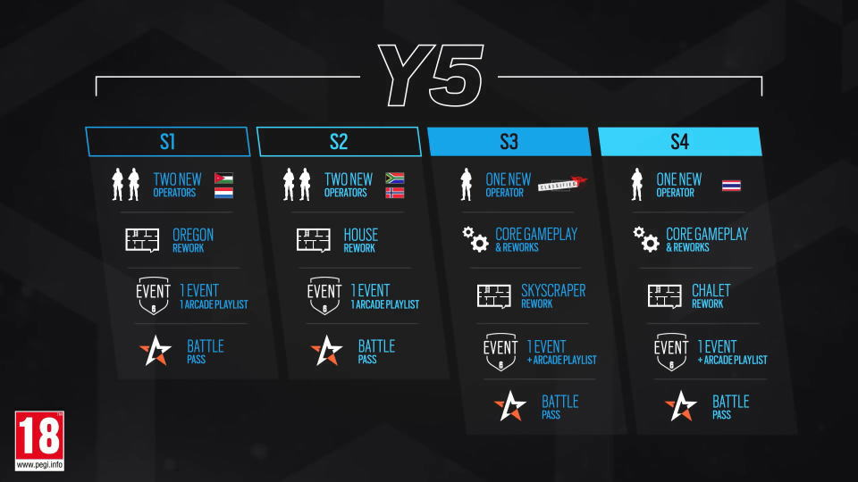 r6s-year-5-pass-roadmap-info