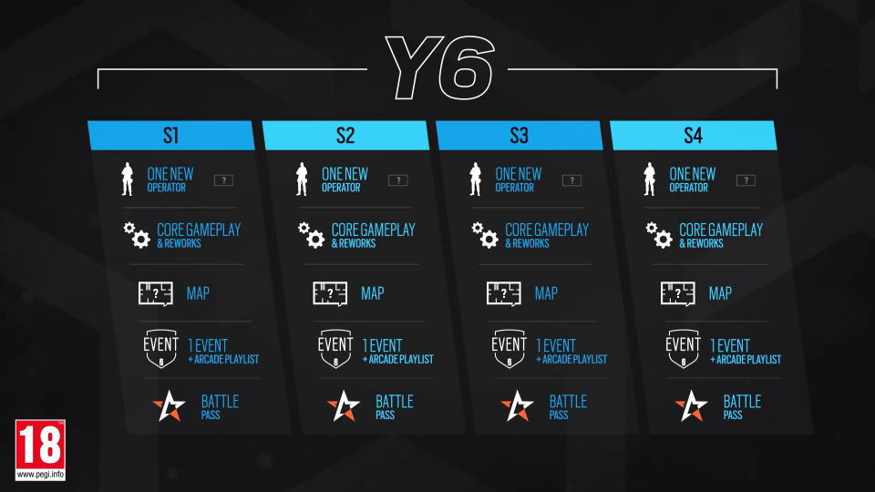 r6s-year-6-pass-roadmap-info