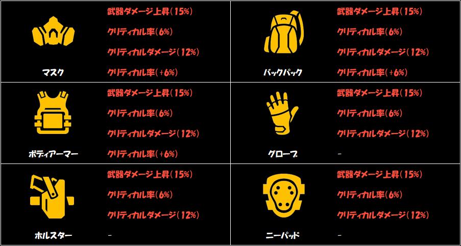 division-2-offense-status-1