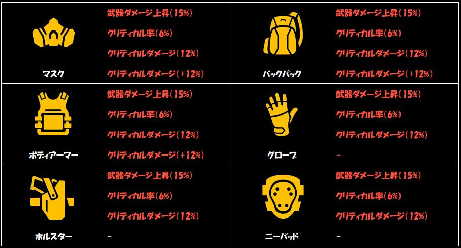 division-2-offense-status