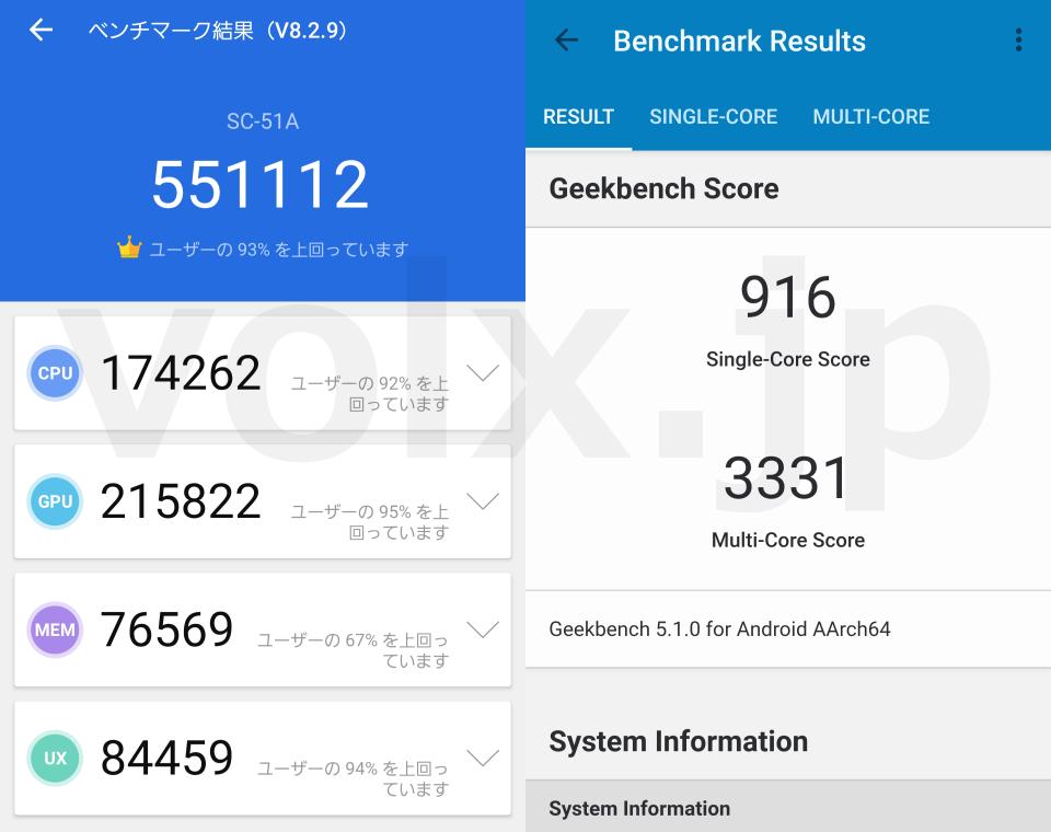 docomo-2020-summer-benchmark-sc51a-1
