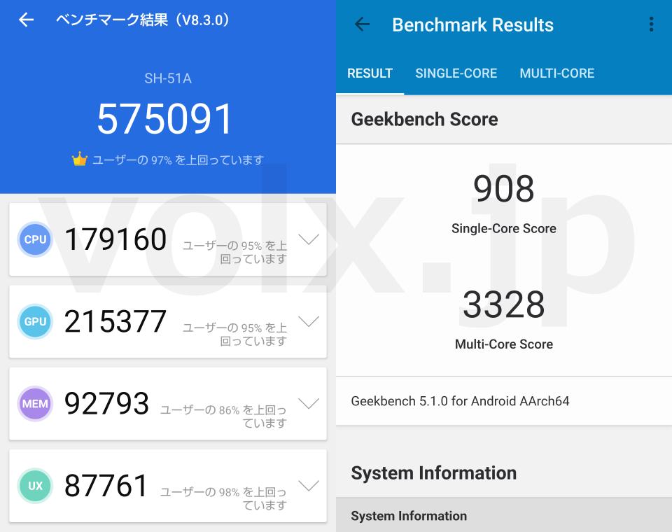 docomo-2020-summer-benchmark-sh51a-1