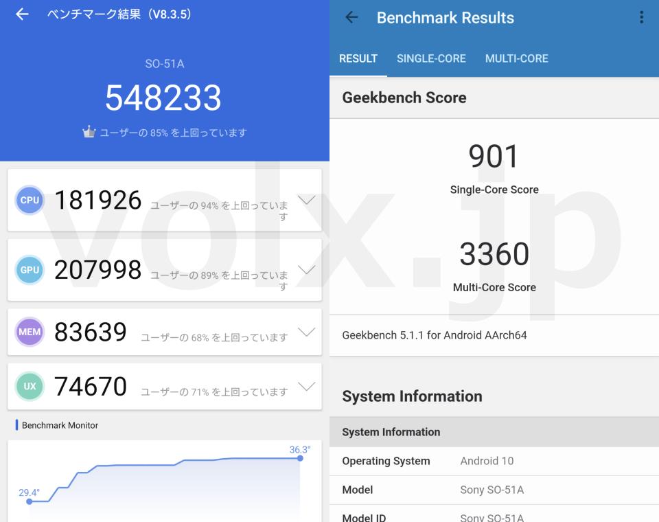 docomo-2020-summer-benchmark-so51a-1