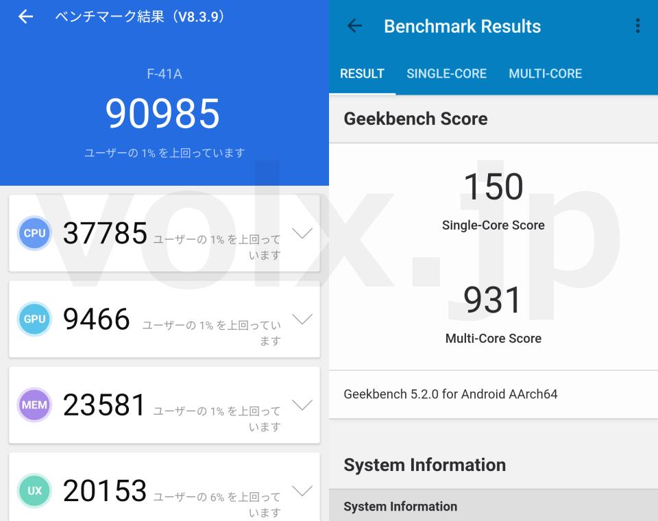 docomo-f-41a-benchmark