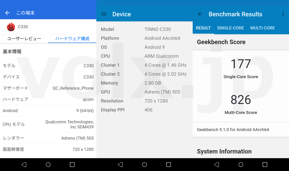 rakuten-mini-c330-geekbench