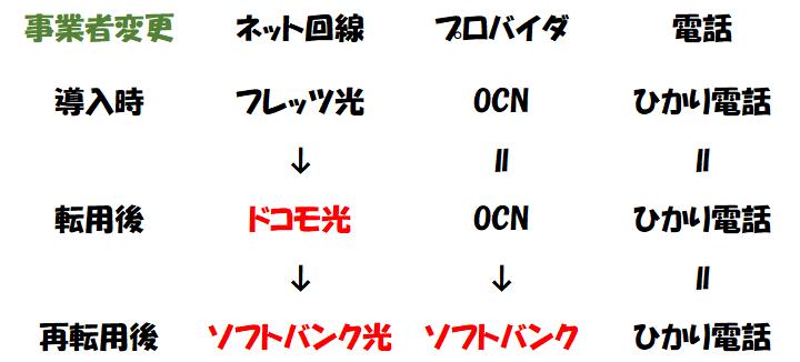 SnapCrab_NoName_2020-5-15_20-26-6_No-00