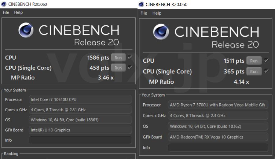 core-i7-10510u-ryzen-7-3700u-cinebench