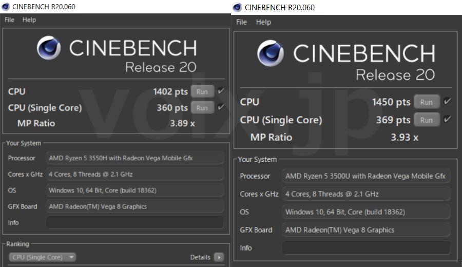 ryzen-5-3550h-vs-ryzen-5-3500u-cinebench