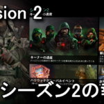 division-2-season-2-rewards-150x150