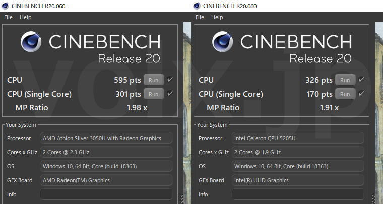 athlon-silver-3050u-celeron-5205u-cinebench