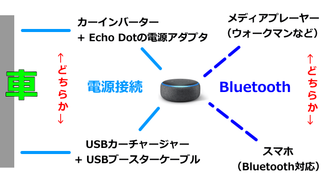 echo-dot-connect-image-2-2