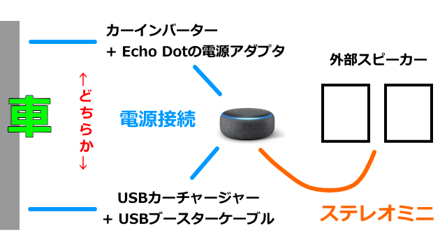 echo-dot-connect-image-3