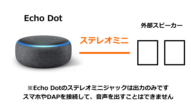 echo-dot-connect-image-4